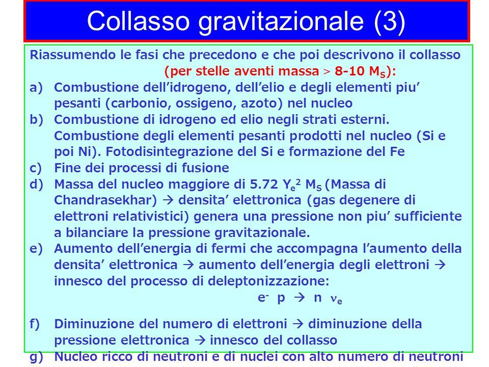 Collasso gravitazionale (3)
