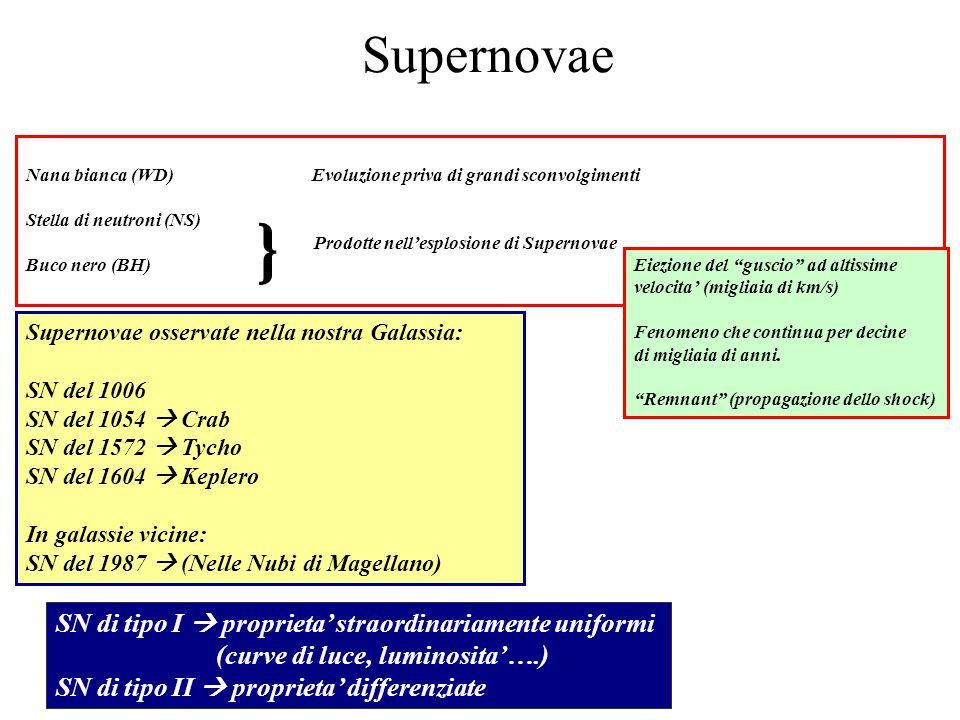 } Supernovae SN di tipo I  proprieta' straordinariamente uniformi