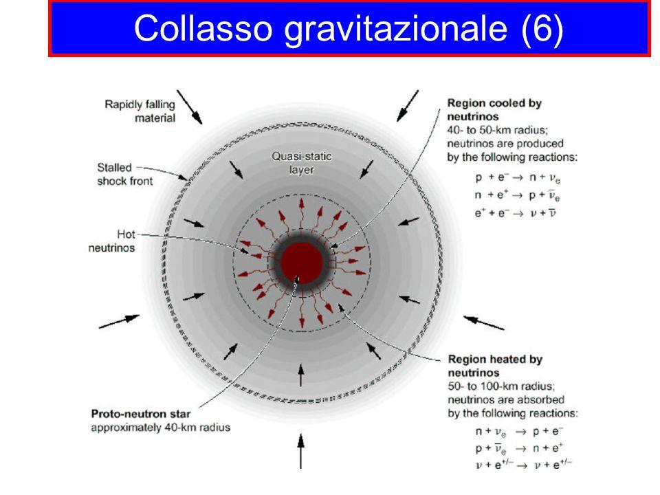 Collasso gravitazionale (6)
