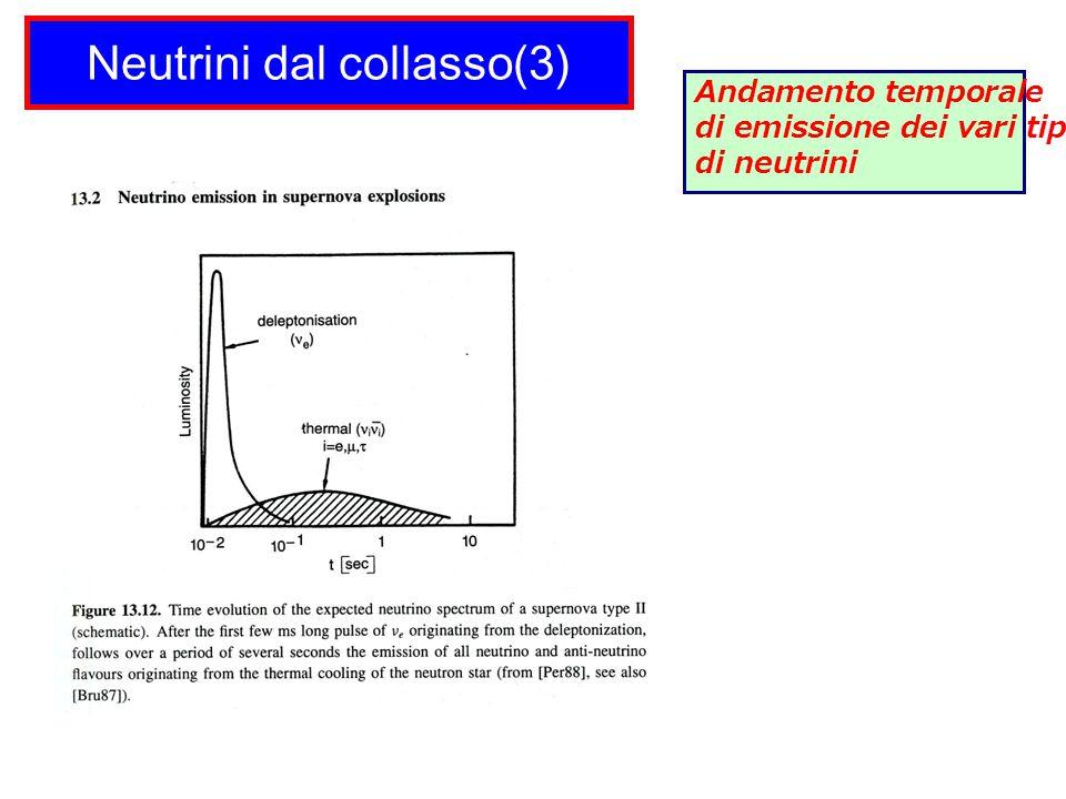 Neutrini dal collasso(3)
