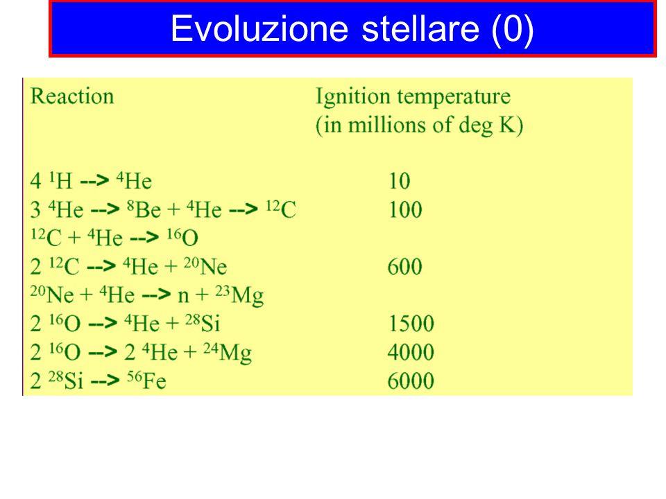 Evoluzione stellare (0)