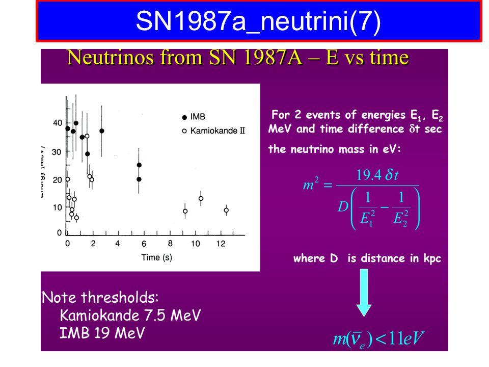 SN1987a_neutrini(7)