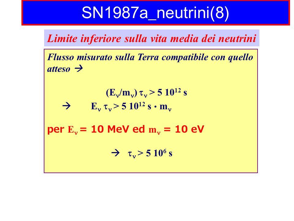SN1987a_neutrini(8) Limite inferiore sulla vita media dei neutrini