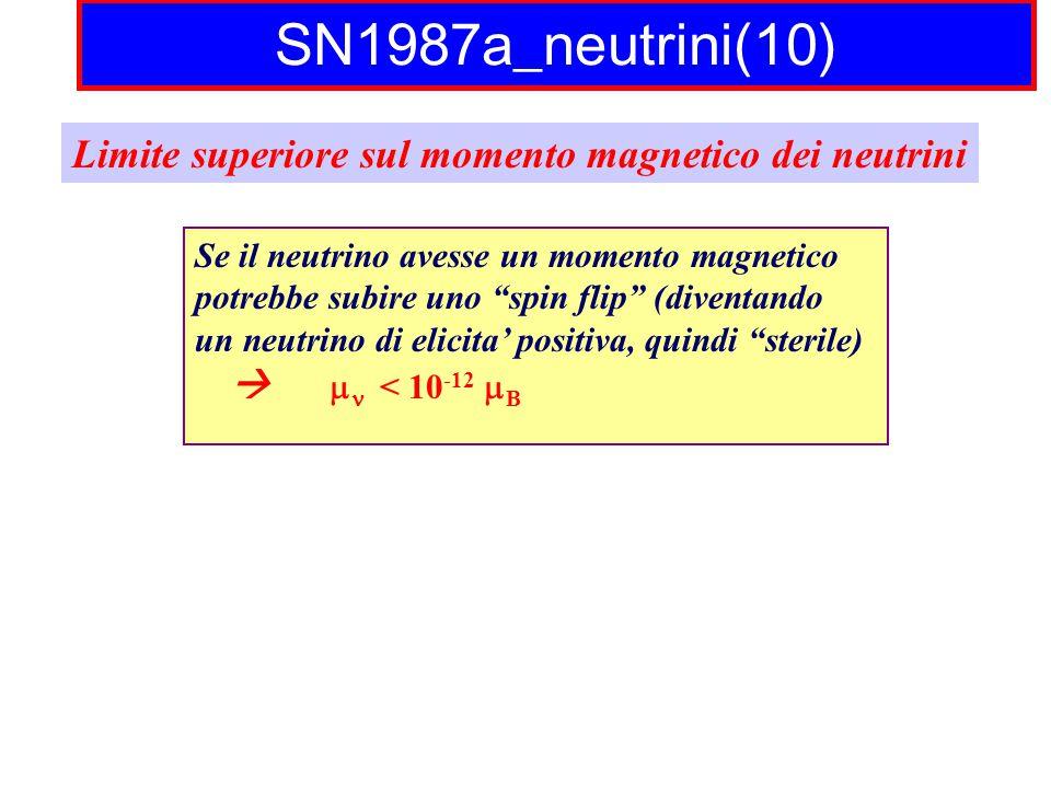 SN1987a_neutrini(10) Limite superiore sul momento magnetico dei neutrini. Se il neutrino avesse un momento magnetico.