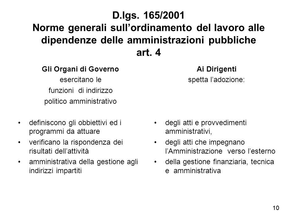 politico amministrativo
