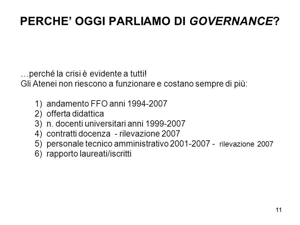 PERCHE' OGGI PARLIAMO DI GOVERNANCE