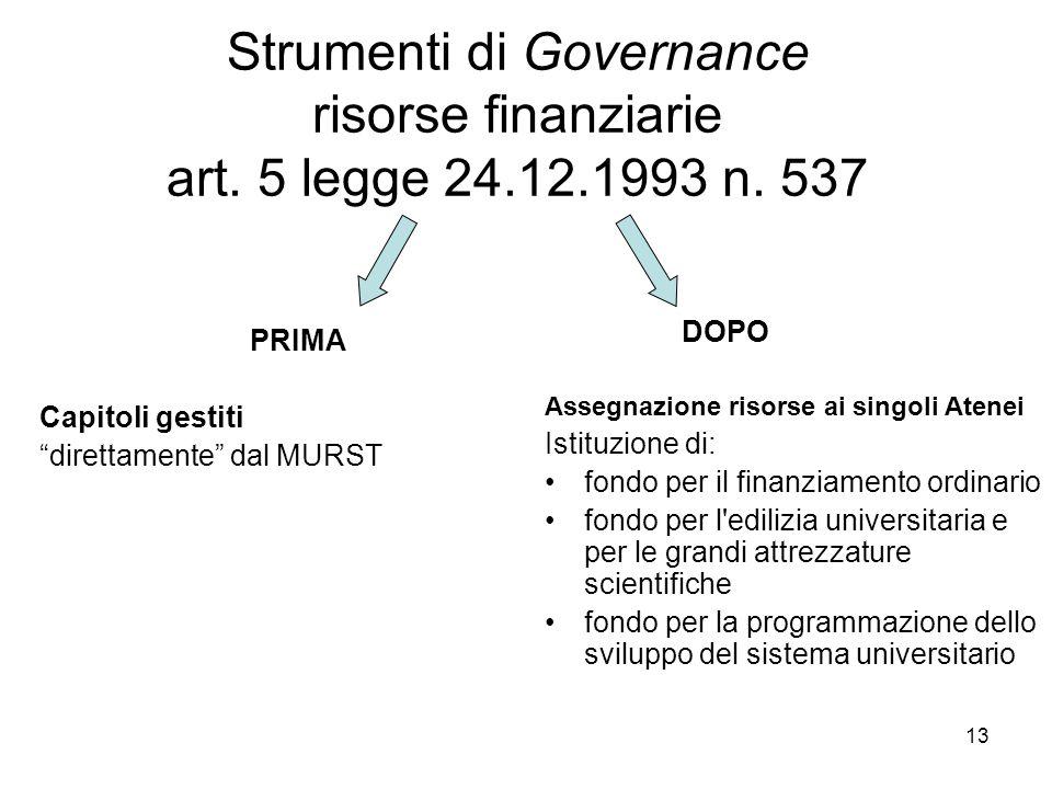 Strumenti di Governance risorse finanziarie art. 5 legge 24.12.1993 n. 537