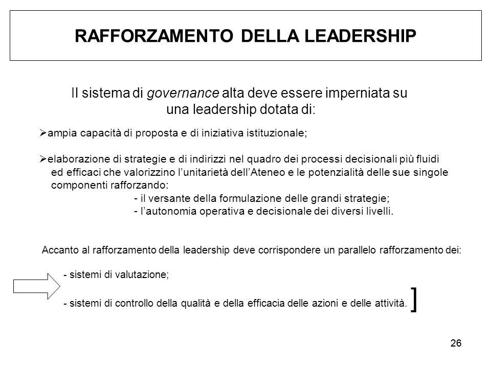 RAFFORZAMENTO DELLA LEADERSHIP