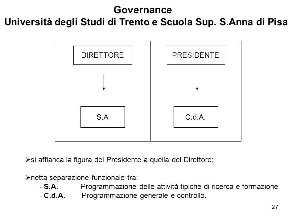 Università degli Studi di Trento e Scuola Sup. S.Anna di Pisa