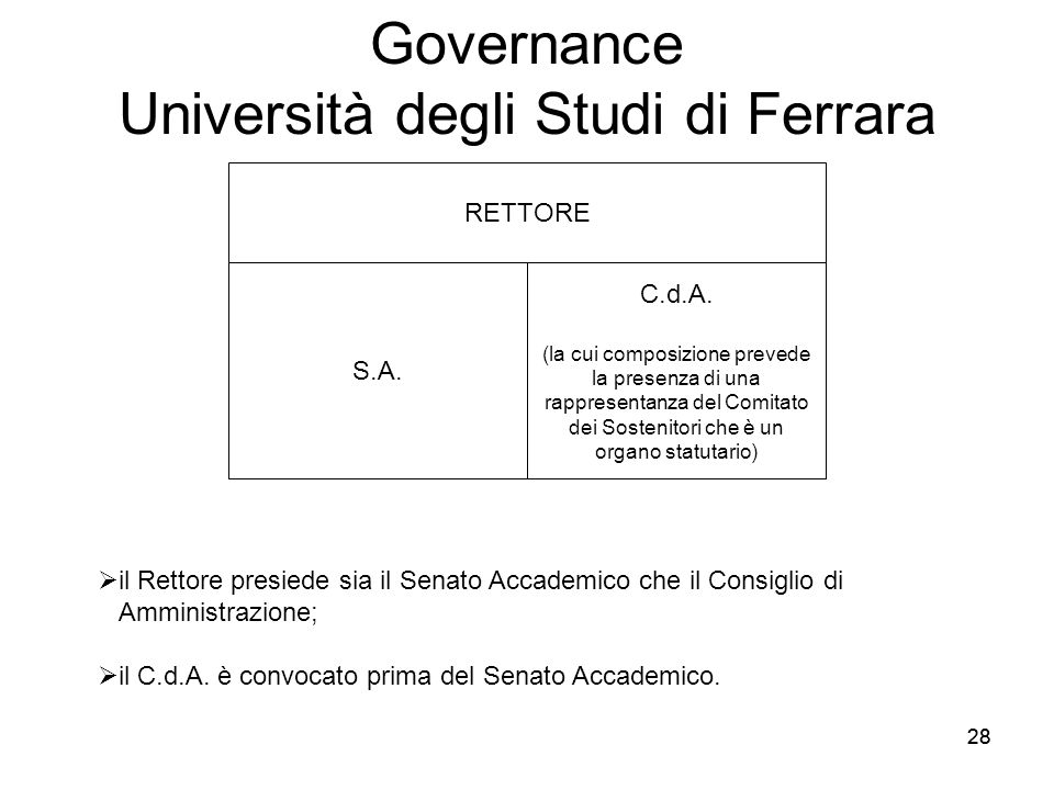 Governance Università degli Studi di Ferrara