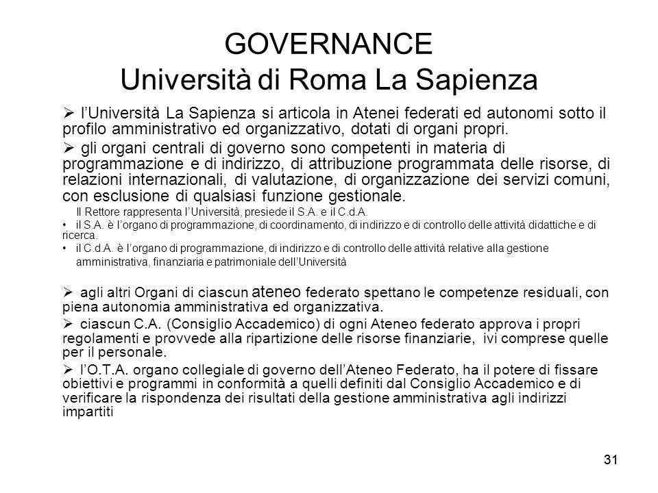 GOVERNANCE Università di Roma La Sapienza
