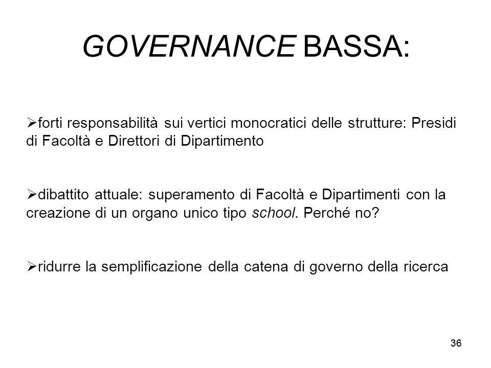 GOVERNANCE BASSA: forti responsabilità sui vertici monocratici delle strutture: Presidi di Facoltà e Direttori di Dipartimento.