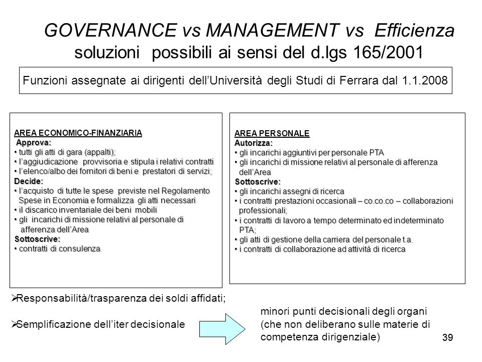 GOVERNANCE vs MANAGEMENT vs Efficienza soluzioni possibili ai sensi del d.lgs 165/2001