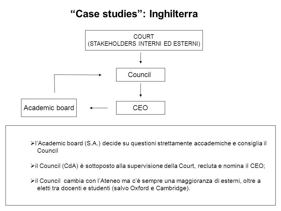 Case studies : Inghilterra