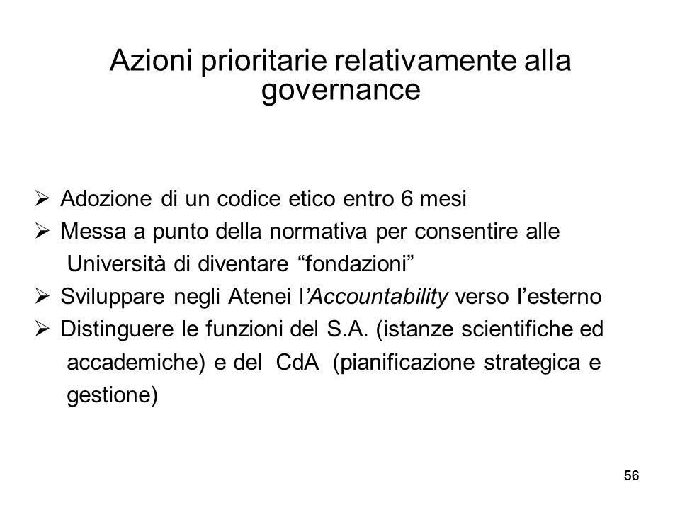 Azioni prioritarie relativamente alla governance