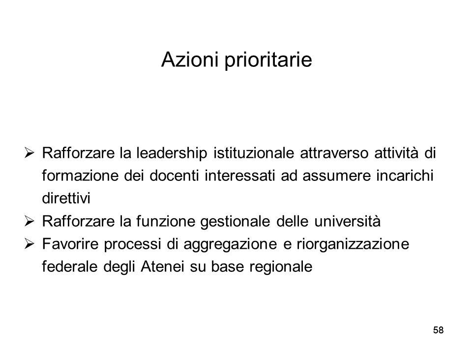 Azioni prioritarie Rafforzare la leadership istituzionale attraverso attività di. formazione dei docenti interessati ad assumere incarichi.