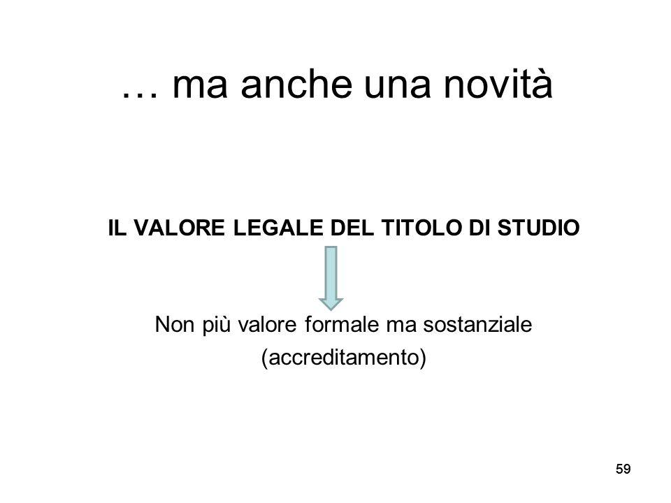IL VALORE LEGALE DEL TITOLO DI STUDIO
