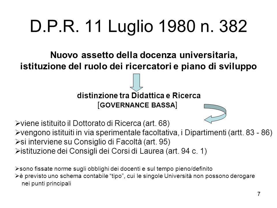 D.P.R. 11 Luglio 1980 n. 382 Nuovo assetto della docenza universitaria, istituzione del ruolo dei ricercatori e piano di sviluppo.