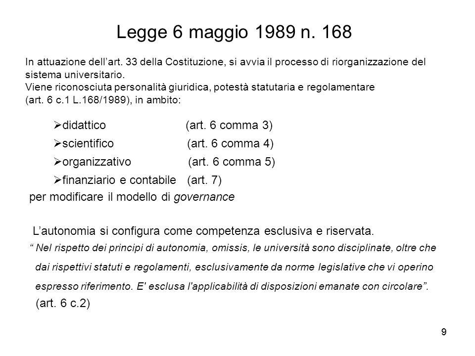 Legge 6 maggio 1989 n. 168 didattico (art. 6 comma 3)
