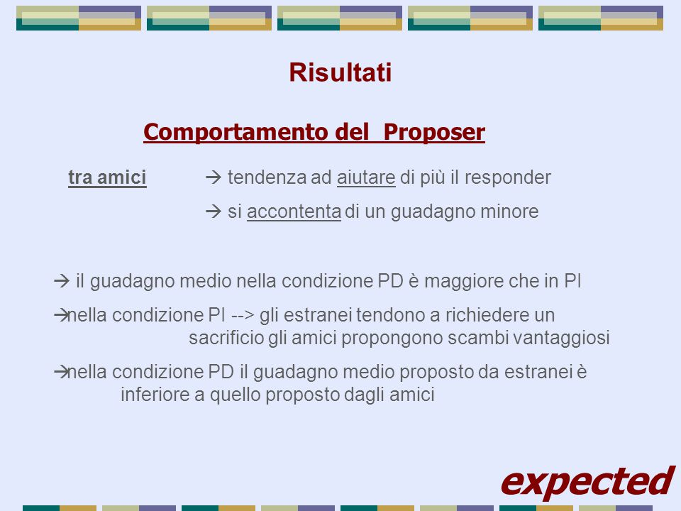 expected Risultati Comportamento del Proposer