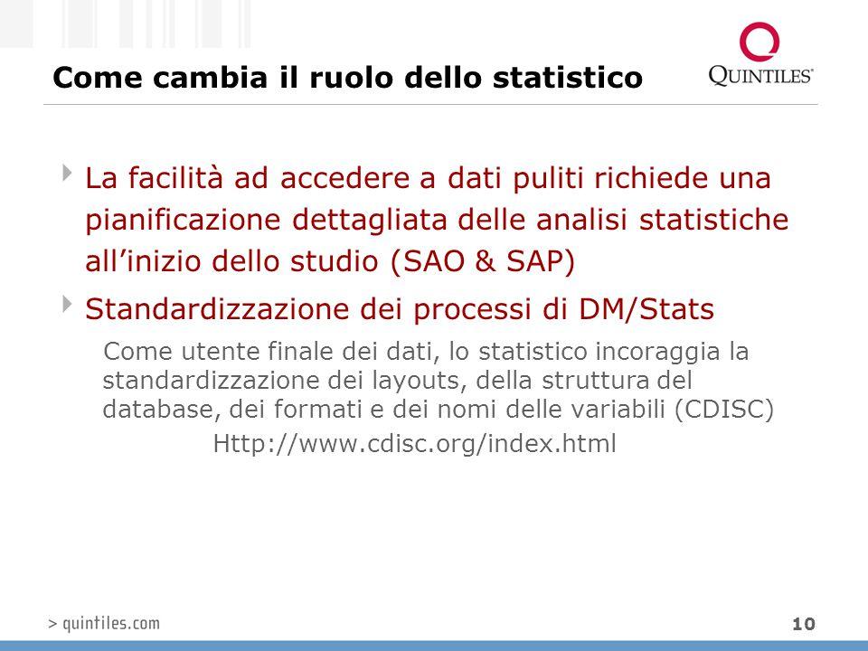 Come cambia il ruolo dello statistico