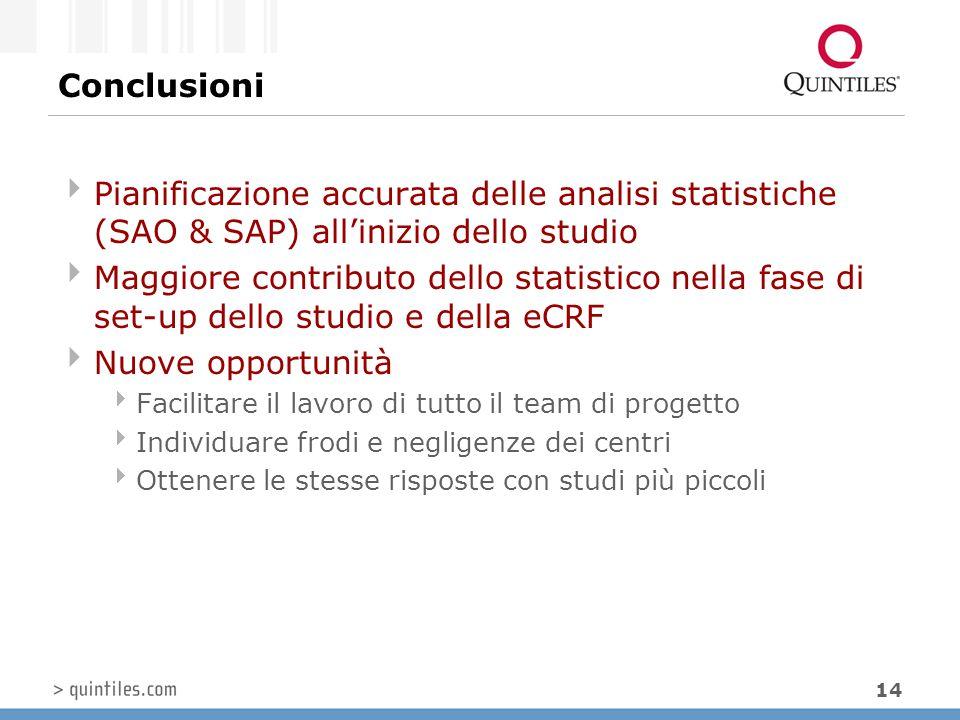 Conclusioni Pianificazione accurata delle analisi statistiche (SAO & SAP) all'inizio dello studio.