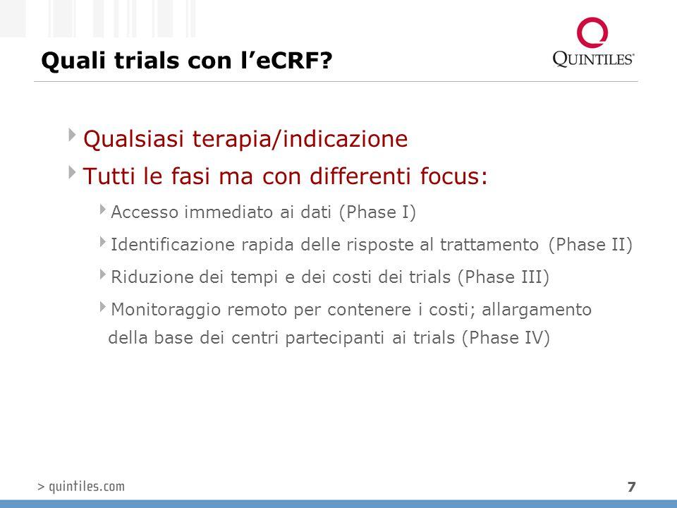 Quali trials con l'eCRF
