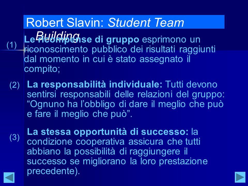 Robert Slavin: Student Team Building