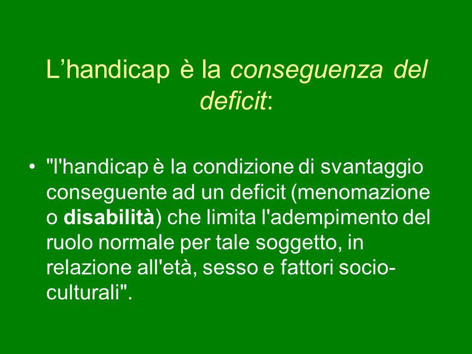 L'handicap è la conseguenza del deficit: