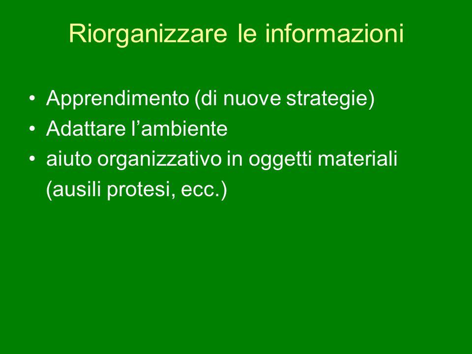 Riorganizzare le informazioni