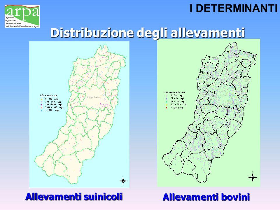 Distribuzione degli allevamenti