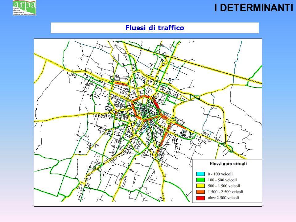 I DETERMINANTI Flussi di traffico