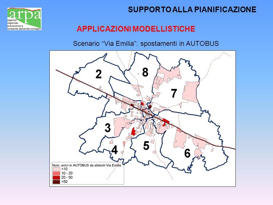 Scenario Via Emilia : spostamenti in AUTOBUS