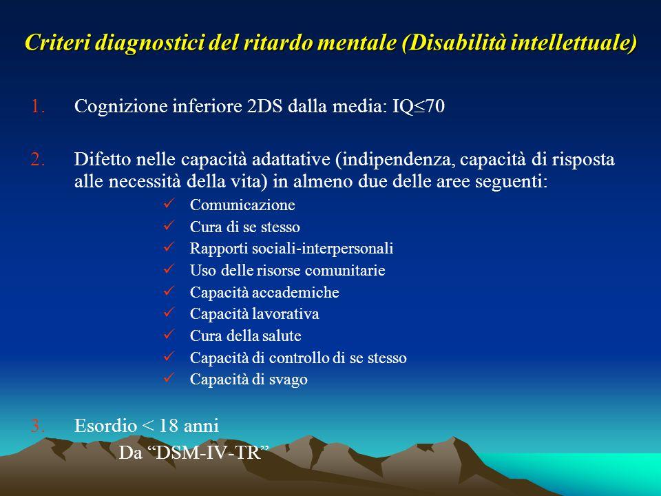 Criteri diagnostici del ritardo mentale (Disabilità intellettuale)