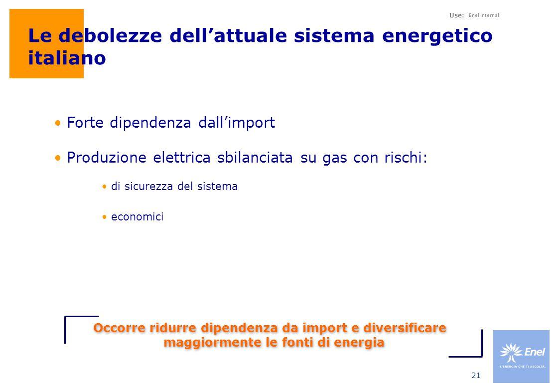 Aumento del costo del petrolio dall'avvio della liberalizzazione in Italia