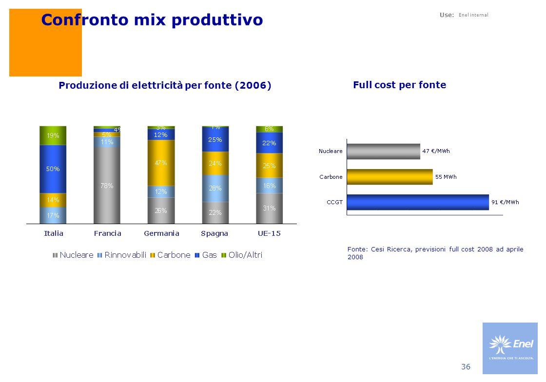 ….emissioni GHG, rinnovabili e target di efficienza energetica in Europa