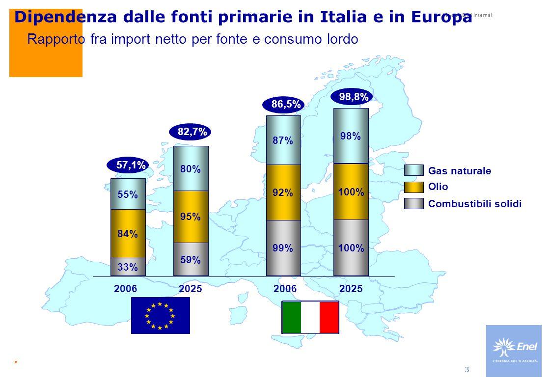 Dipendenza dalle importazioni Italia Incidenza delle importazioni sui consumi totali di energia, dati 2006