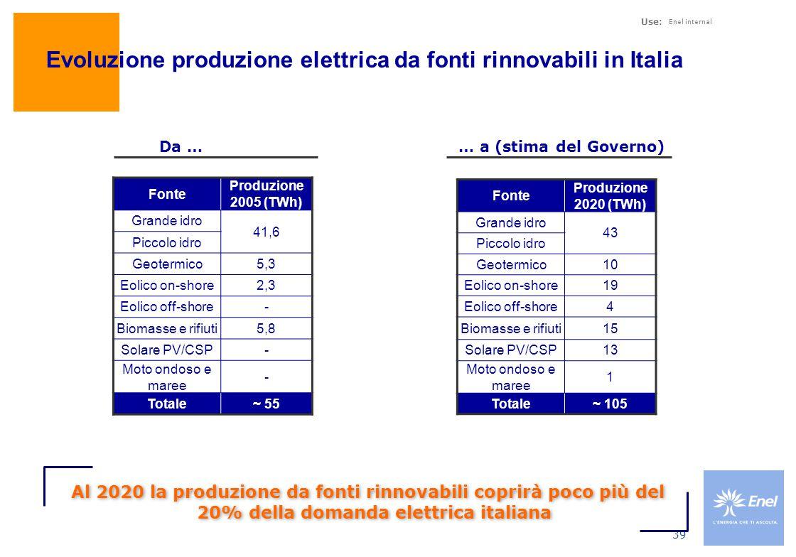 Conclusioni Forte dipendenza dall'import. Produzione elettrica sbilanciata sul gas. Le debolezze del sistema italiano.