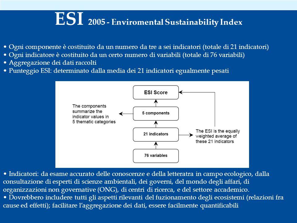 ESI 2005 - Enviromental Sustainability Index
