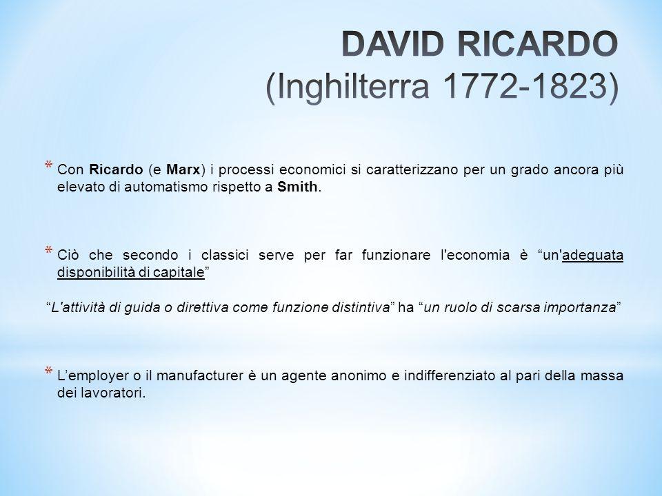 DAVID RICARDO (Inghilterra 1772-1823)