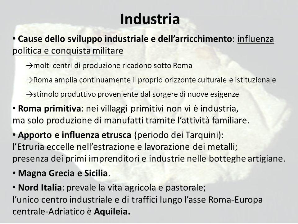 Industria Cause dello sviluppo industriale e dell'arricchimento: influenza politica e conquista militare.