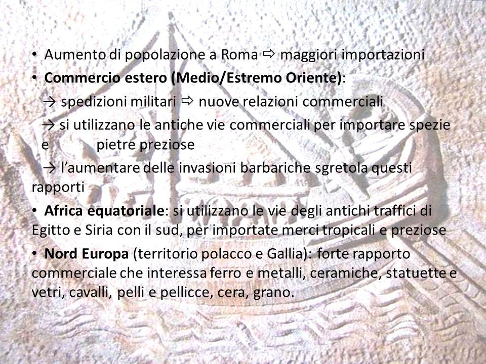 Aumento di popolazione a Roma  maggiori importazioni