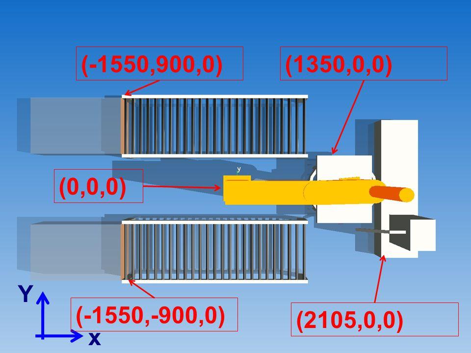 (-1550,900,0) (1350,0,0) (0,0,0) Y (-1550,-900,0) (2105,0,0) x