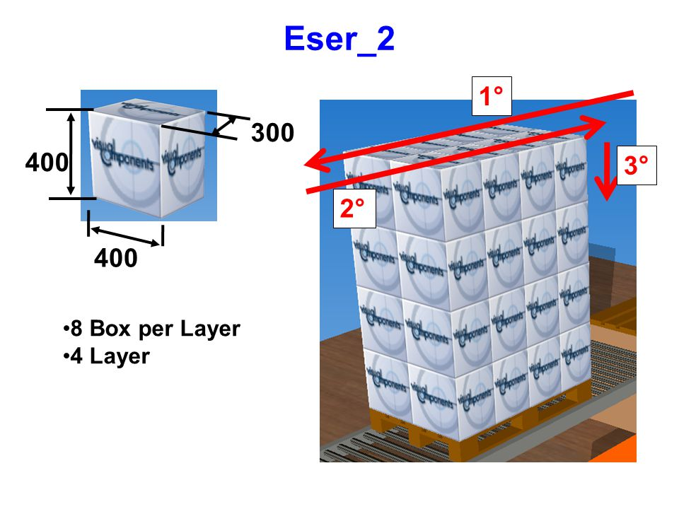 Eser_2 1° 300 400 3° 2° 400 8 Box per Layer 4 Layer