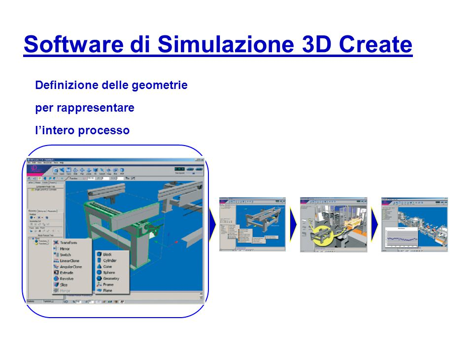 Software di Simulazione 3D Create