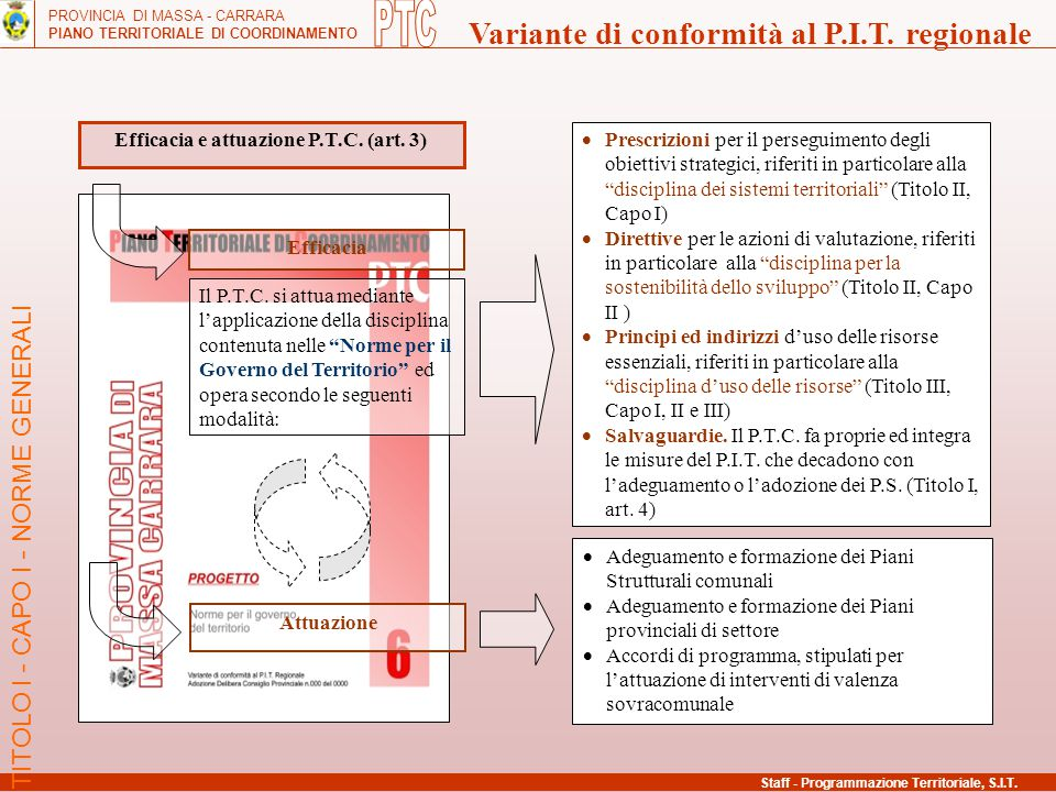 Efficacia e attuazione P.T.C. (art. 3)