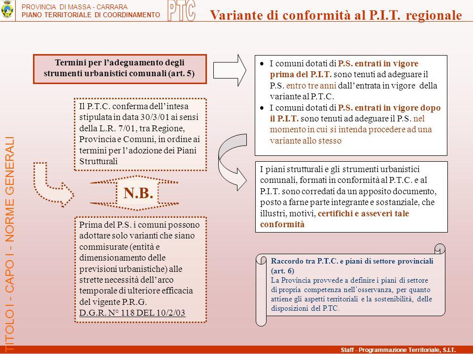 PTC N.B. Variante di conformità al P.I.T. regionale