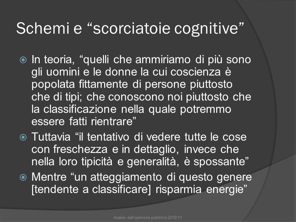 Schemi e scorciatoie cognitive