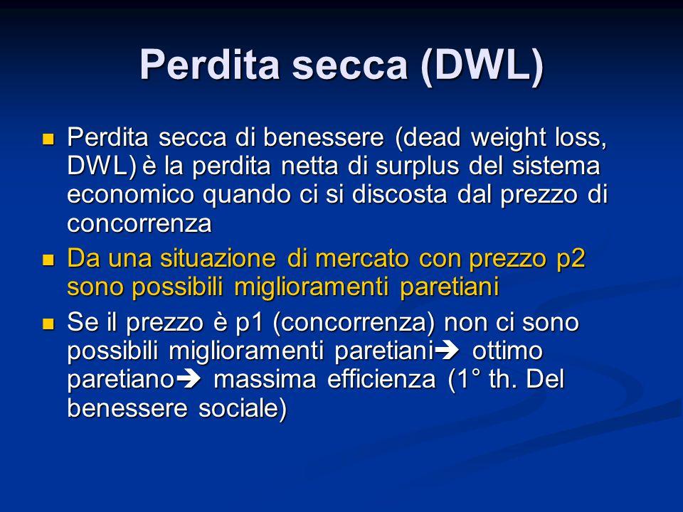 Perdita secca (DWL)