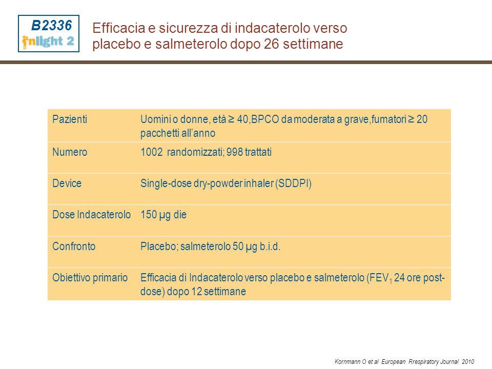 Kornmann O et al European Rrespiratory Journal 2010